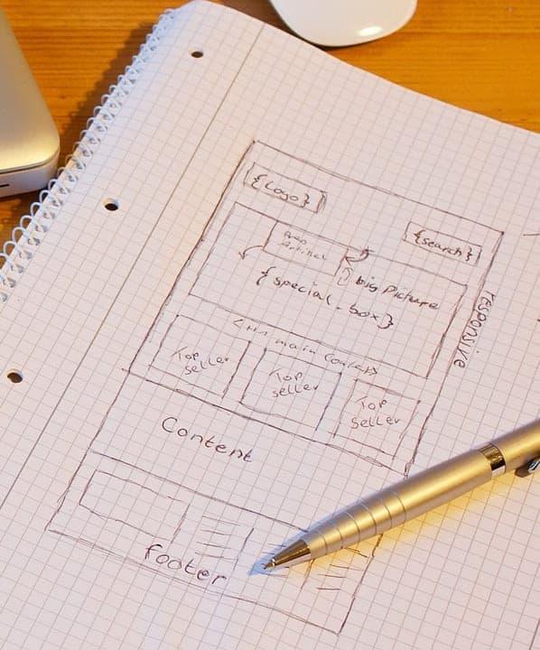 חבילות בניית אתרים איפיון אתר